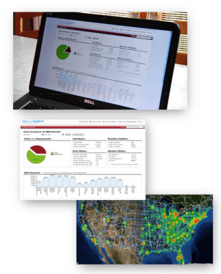 Real-time Marketing Analytics Large